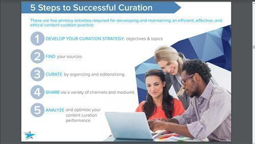 110353 Content Curation 5 Steps