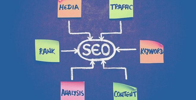 Seo Writing Online Course